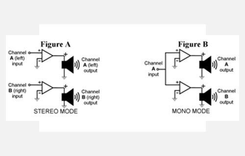 Stereo vs Mono