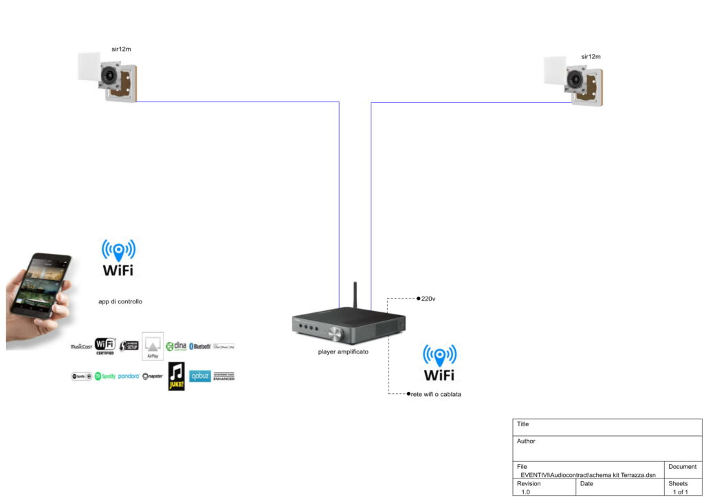 Kit Terrazza Solosuono , la soluzione di design e qualità per sonorizzare il tuo terrazzo